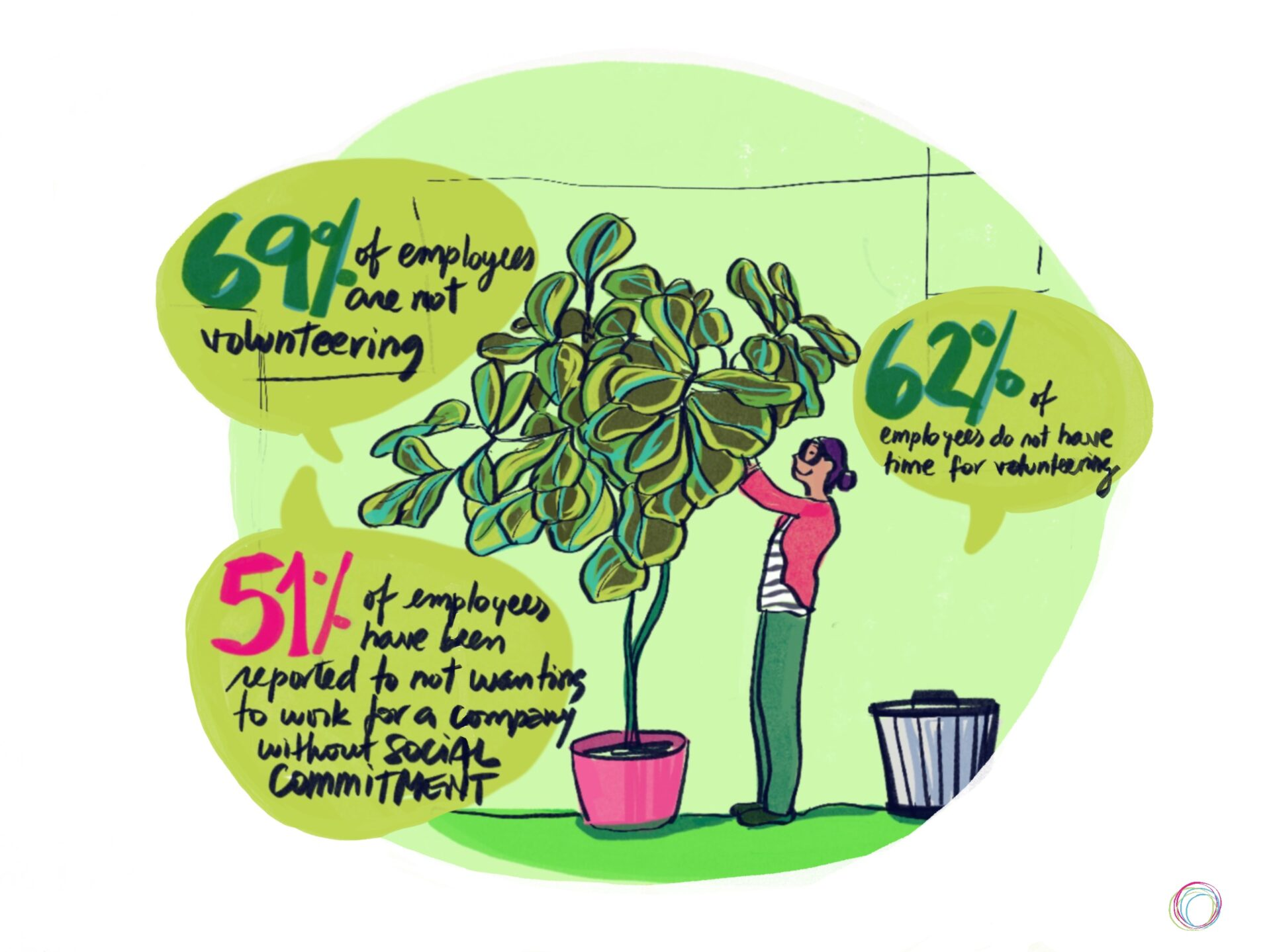 Plants and eco-friendly actions at work are good for us and the planet